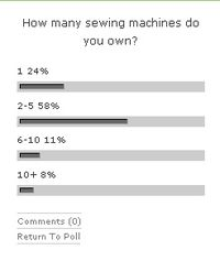 Sewing machine poll results
